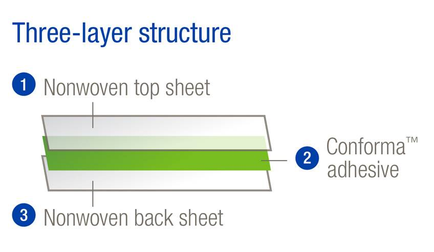 Conforma stretchable adhesive layers.