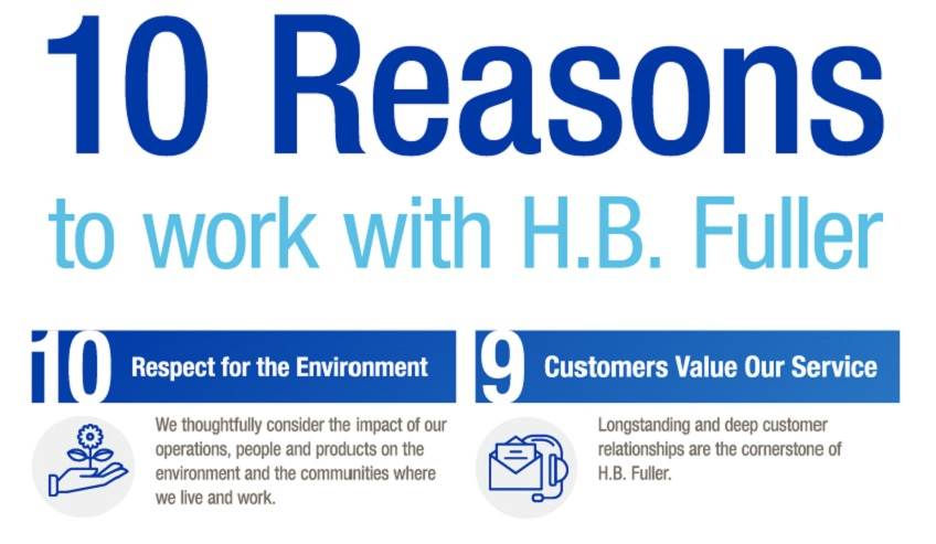 Header for 10 reasons to work with H.B. Fuller blog.
