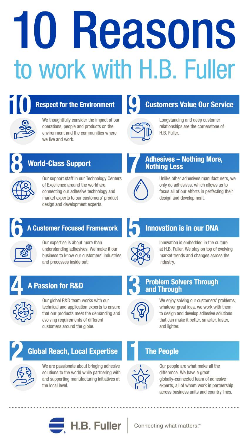 10 Reasons to work with H.B. Fuller Infographic