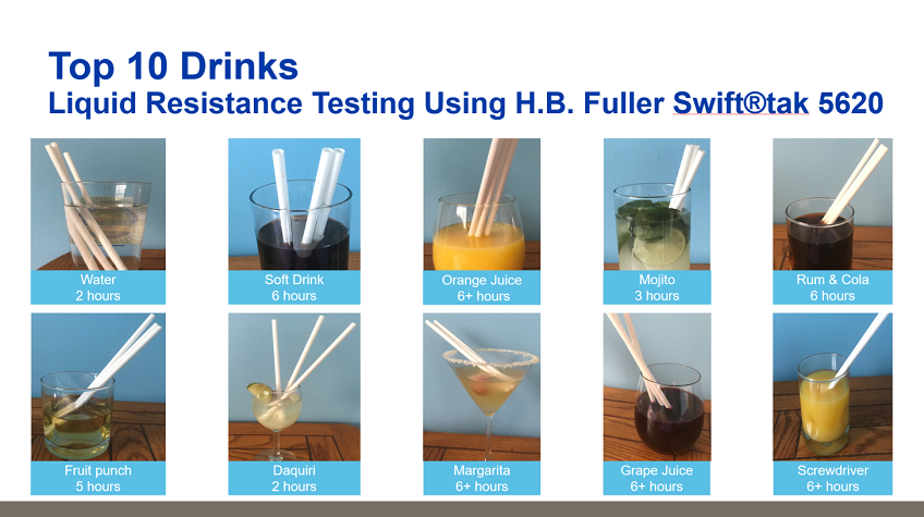 Paper Straw Liquid Resistance Testing